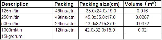 pvc cement packing details