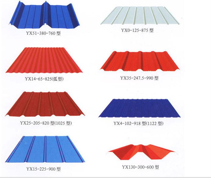 China roof tile manufacturer, PPGI, PPGL, Color coated steel, pvc sheet, pc sheet, pc sun panel,stone coated roof tile