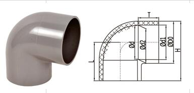 bs en 1452 pvcu pipe fittings 90 deg elbow