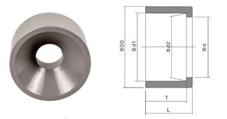 bs en 1452 pvcu pipe fittings bushing