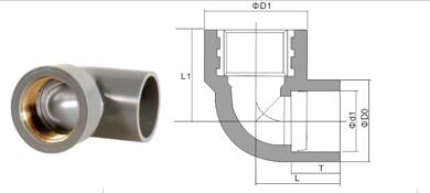 bs en 1452 pvcu pipe fittings copper threaded cap
