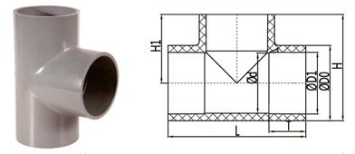 bs en 1452 pvcu pipe fittings tee specifications